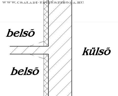belsoszig_1